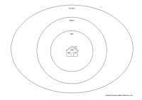 Distance from home agoraphobia diagram